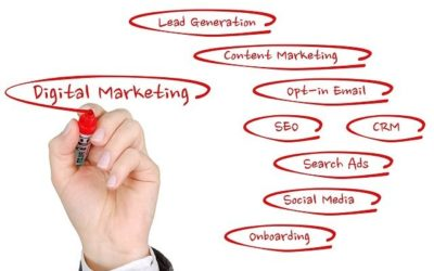 Formula to increase online leads for small business owners